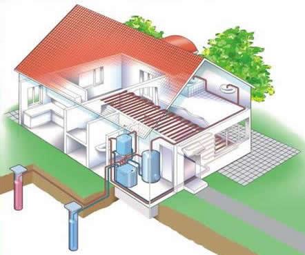Detrazione del 65% anche alle pompe di calore precedentemente escluse